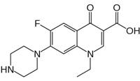 Нолицин: аналоги из группы фторхинолонов, а также сравнение препаратов Монурал или Нолицин