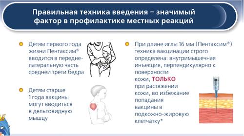 Как сделать прививку адс-м