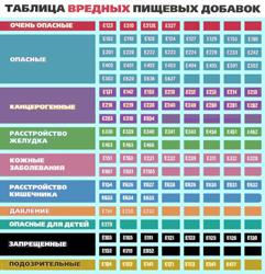 http://www.tiensmed.ru/news/uimg/22/piscedobav2.jpg