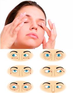 Как просто как улучшить зрение