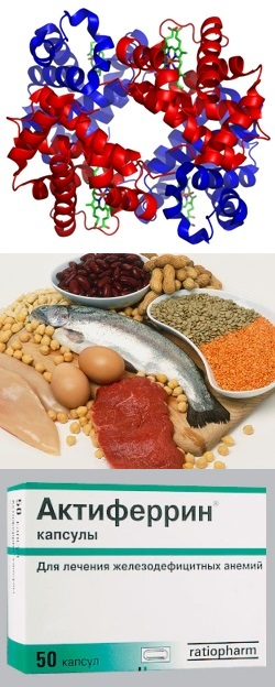 Эффективные таблетки для поднятия гемоглобина