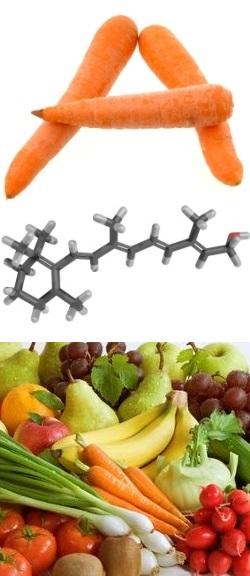 Витамин А Ретинол роль в организме содержание в продуктах  Витамин А Ретинол роль в организме содержание в продуктах симптомы дефицита Инструкция по применению витамина А