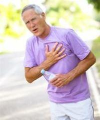 Кардиомиопатия - лечение, симптомы, причины