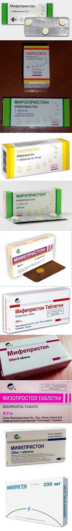 Мифепристон - инструкция по применению при прерывании беременности
