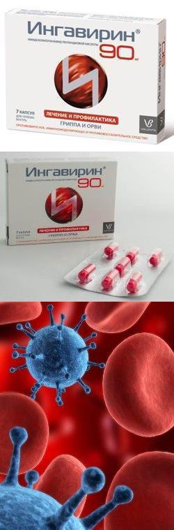 Лучшее лекарство от простуды и гриппа ингавирин