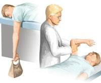 Вывих плечевого сустава симптомы лечение и первая помощь