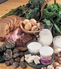 Никотиновая кислота кандидоз - Все про молочницу