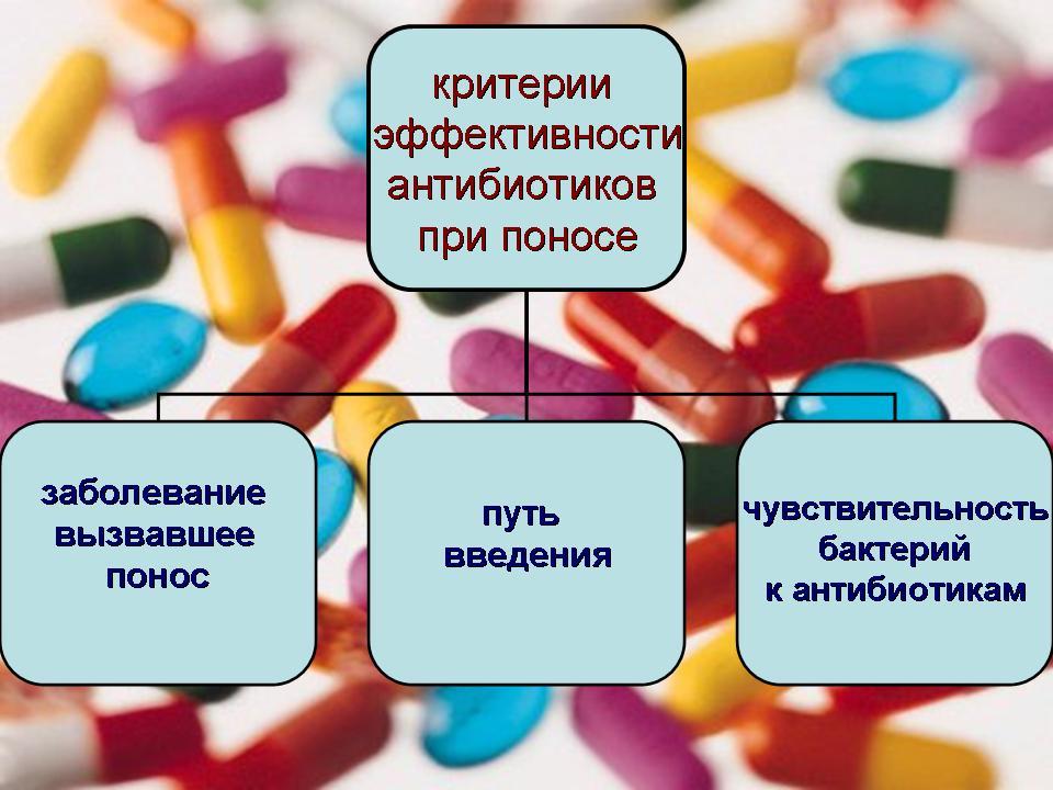 Самый эффективный антибиотик при хроническом простатите