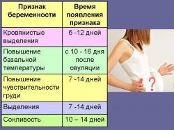 Люмбализация s1 и боли в спине