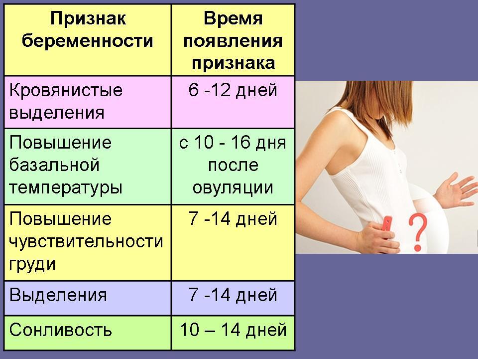 Секс при бепеменности