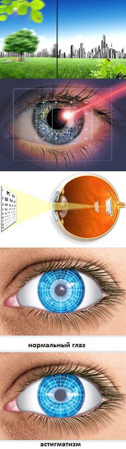 Как восстановить зрение по методу бейтса