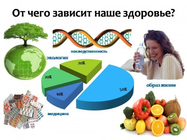 Средний возраст менопаузы у женщин в россии