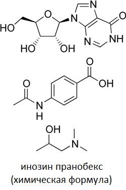 Гроприносин при ВПЧ: правила приема и схема лечения при папилломавирусе