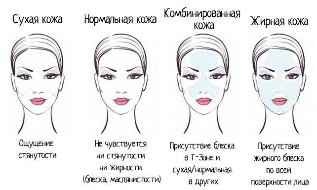 как увлажнять лицо перед нанесением макияжа