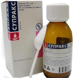 Цефиксим суспензия для детей: цена и инструкция по применению к сиропу Цефикс